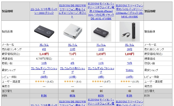 ELECOM モバイルバッテリー